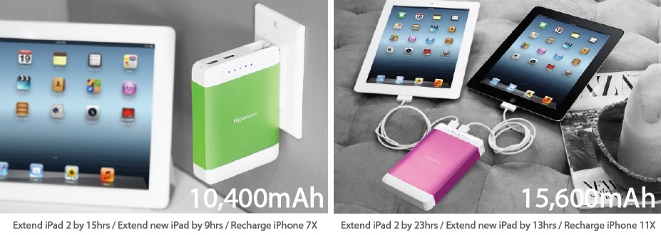 HyperJuice Plug 10,400 mAh Battery Pack Review!