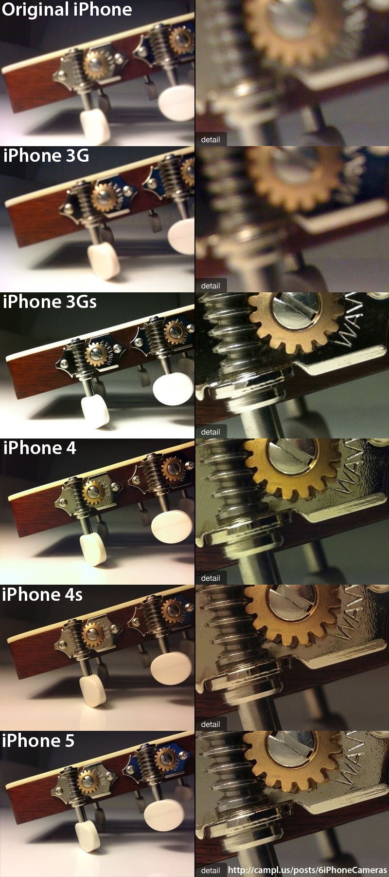 Fun Photo: iPhone Camera Comparison of All Six Models